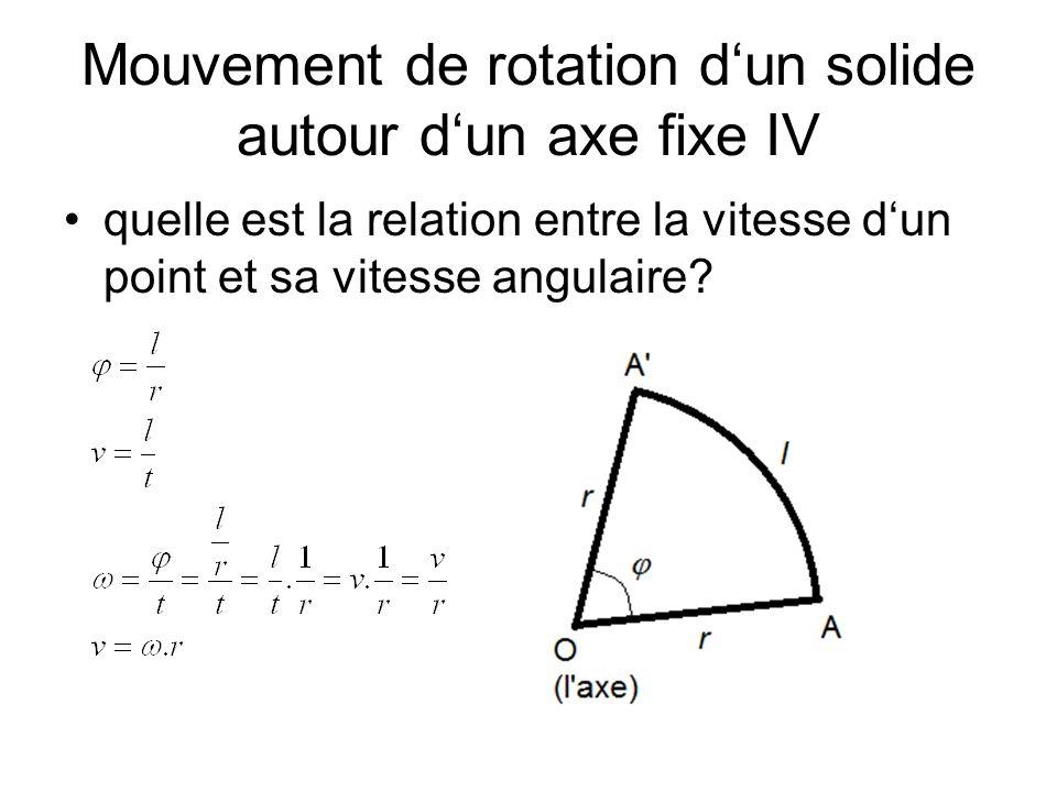 Mouvement de rotation d'un solide autour d'un axe fixe IV