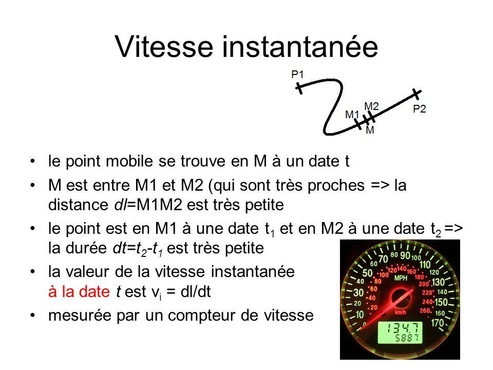 Vitesse instantanée le point mobile se trouve en M à un date t