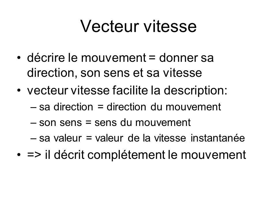 Vecteur vitesse décrire le mouvement = donner sa direction, son sens et sa vitesse. vecteur vitesse facilite la description: