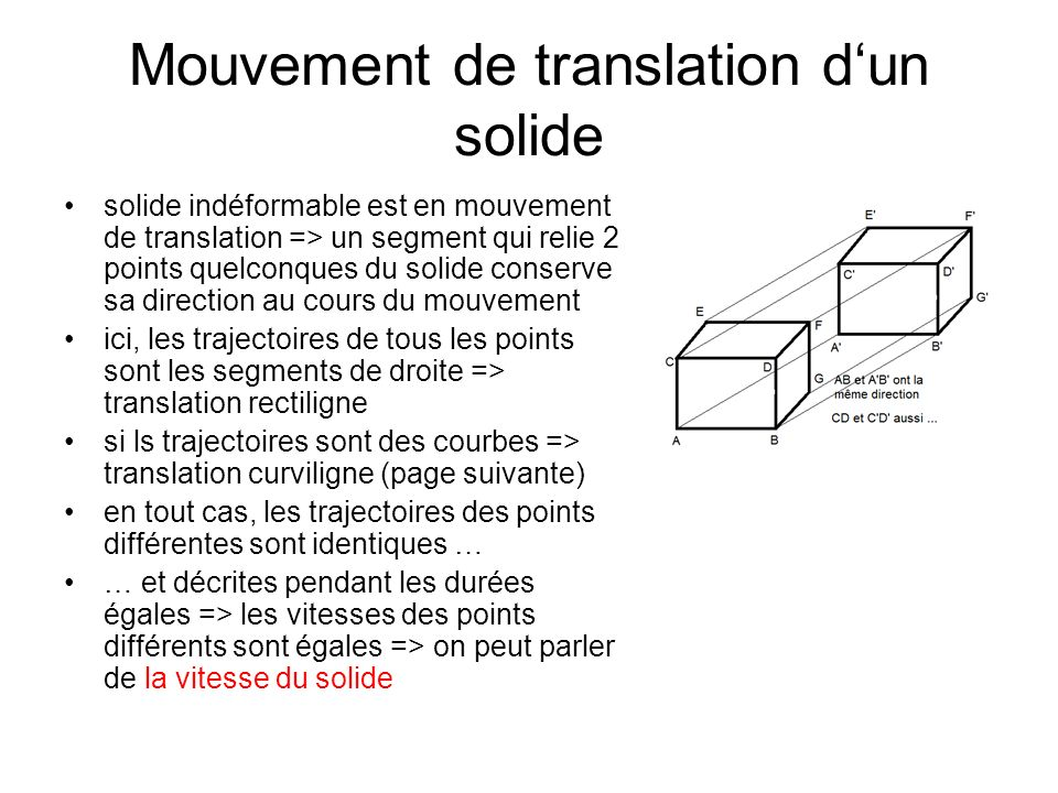Mouvement de translation d'un solide