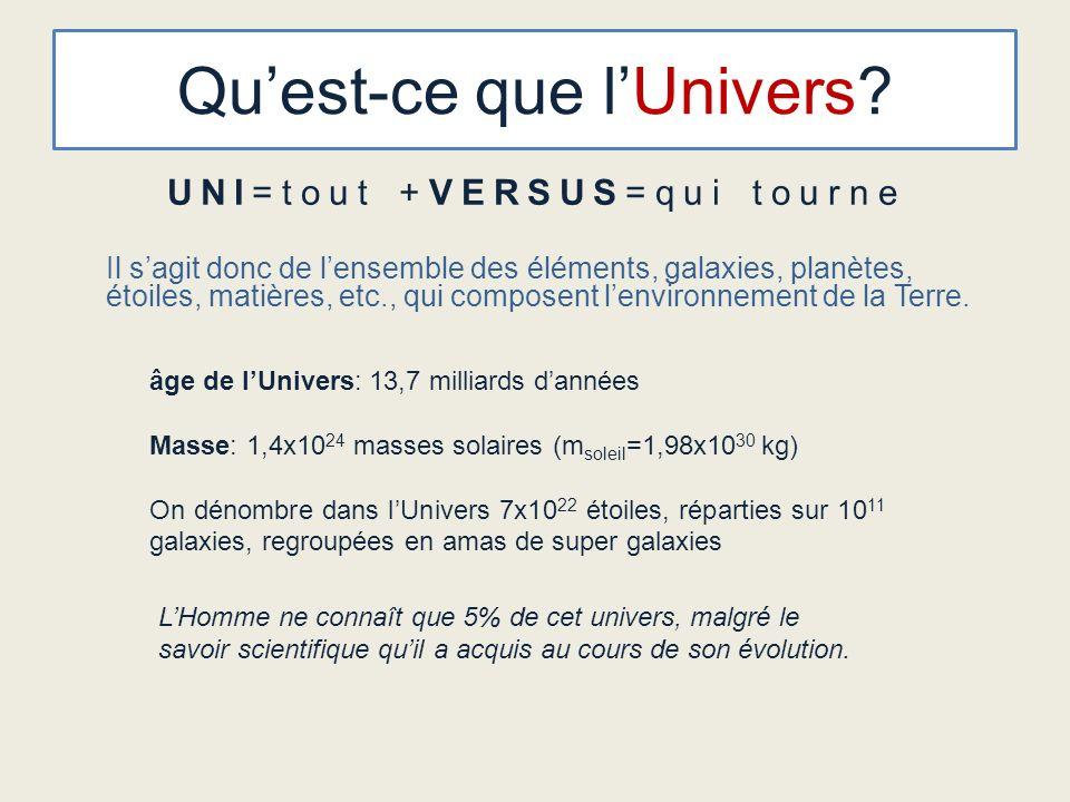 Qu'est-ce que l'Univers