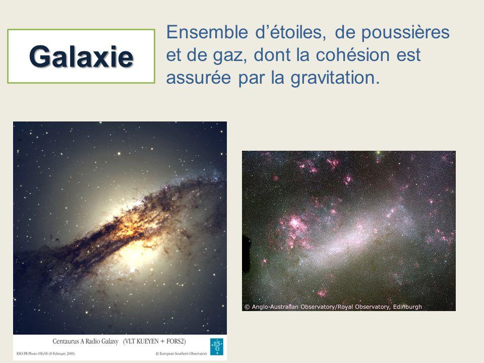 Ensemble d'étoiles, de poussières et de gaz, dont la cohésion est assurée par la gravitation.