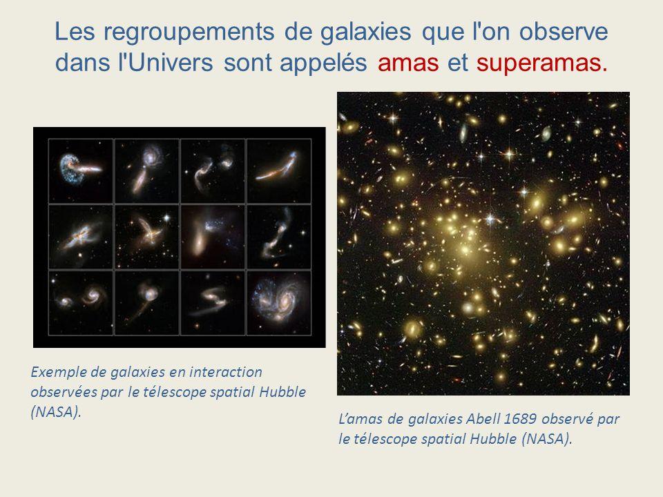 Les regroupements de galaxies que l on observe dans l Univers sont appelés amas et superamas.