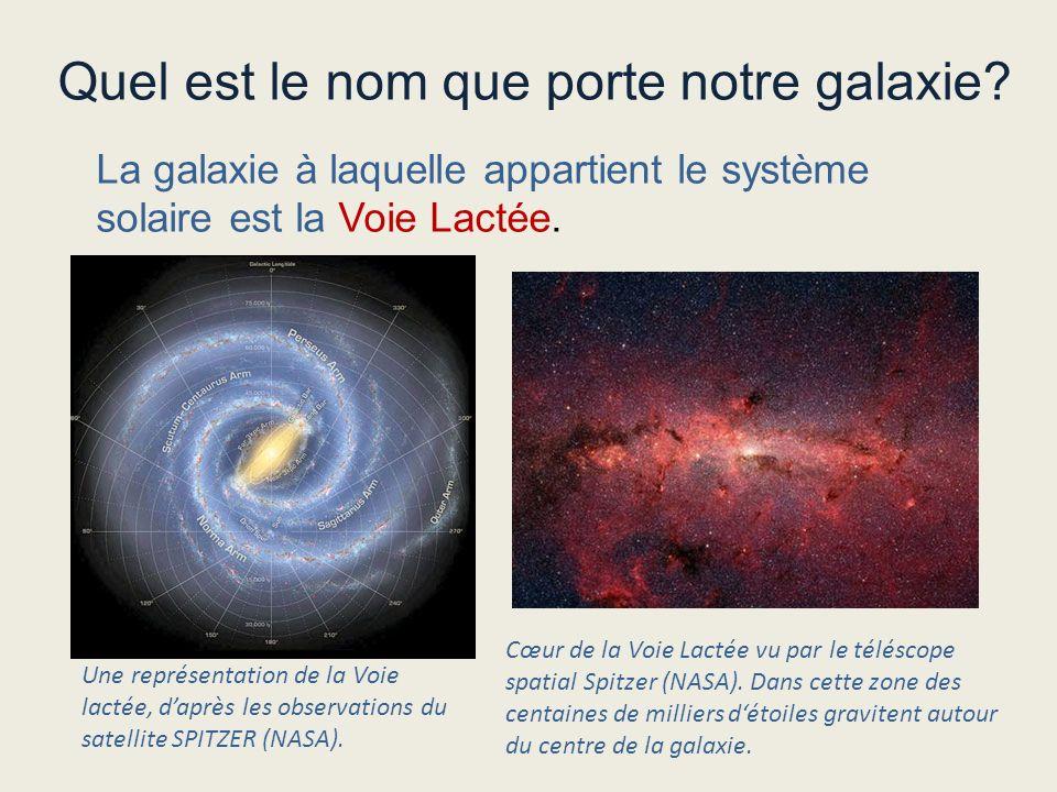 Quel est le nom que porte notre galaxie