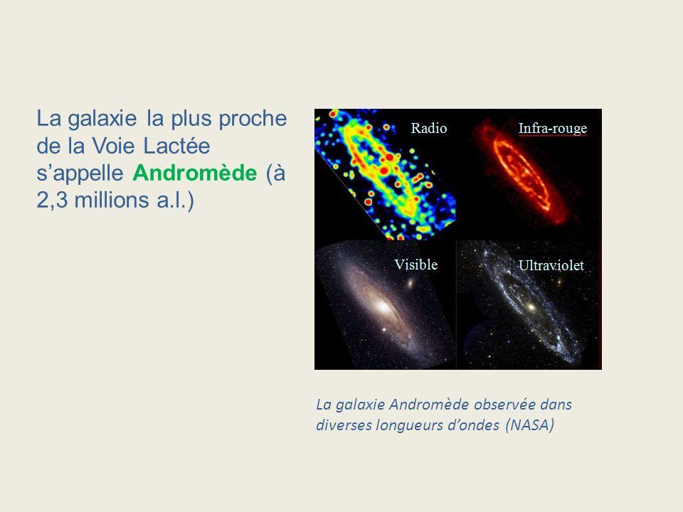 La galaxie la plus proche de la Voie Lactée s'appelle Andromède (à 2,3 millions a.l.)