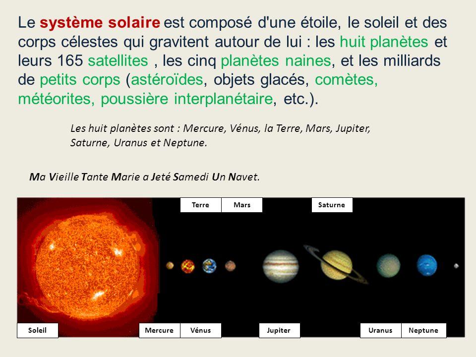 Le système solaire est composé d une étoile, le soleil et des corps célestes qui gravitent autour de lui : les huit planètes et leurs 165 satellites , les cinq planètes naines, et les milliards de petits corps (astéroïdes, objets glacés, comètes, météorites, poussière interplanétaire, etc.).