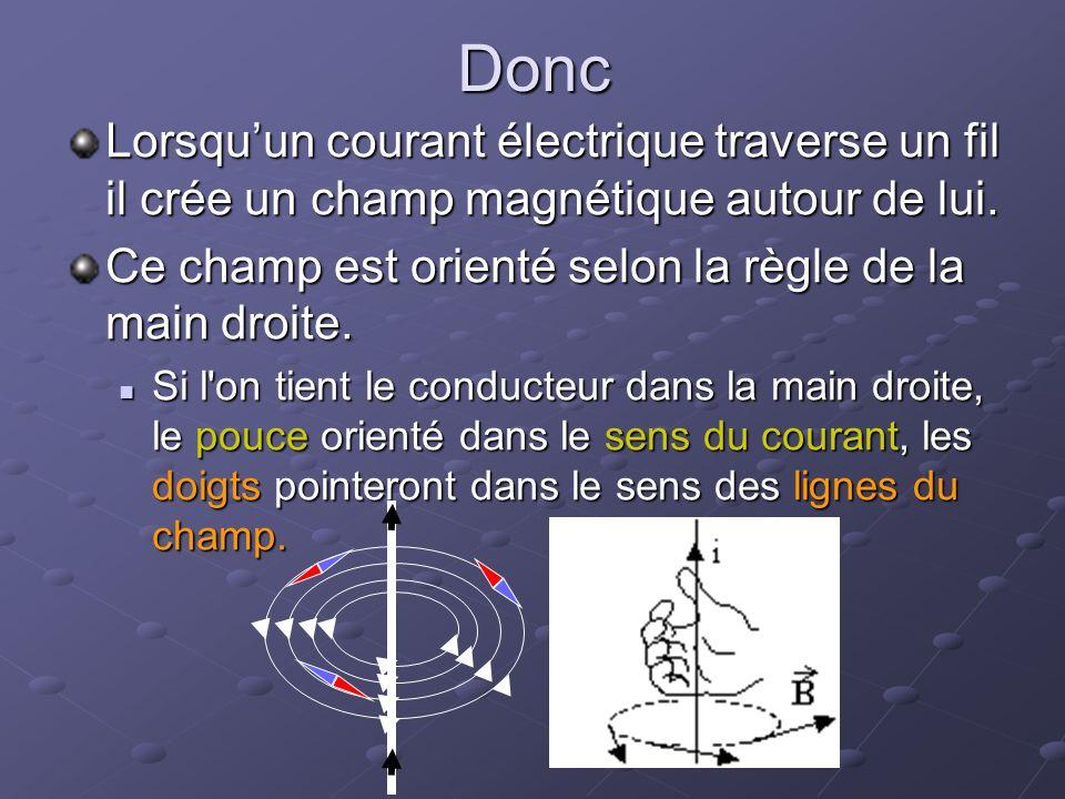Donc Lorsqu'un courant électrique traverse un fil il crée un champ magnétique autour de lui. Ce champ est orienté selon la règle de la main droite.