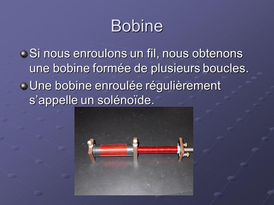 Bobine Si nous enroulons un fil, nous obtenons une bobine formée de plusieurs boucles.