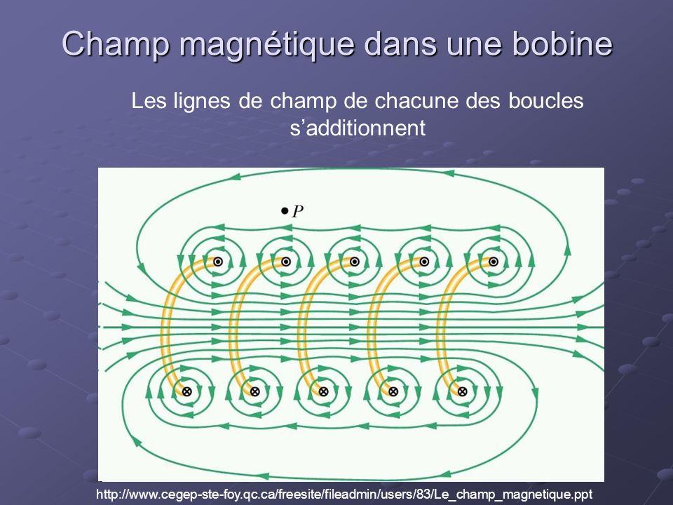 Champ magnétique dans une bobine