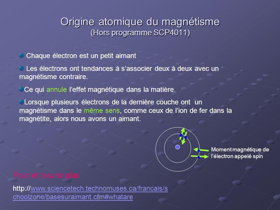 Origine atomique du magnétisme (Hors programme SCP4011)