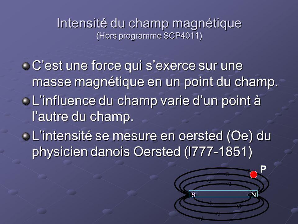 Intensité du champ magnétique (Hors programme SCP4011)