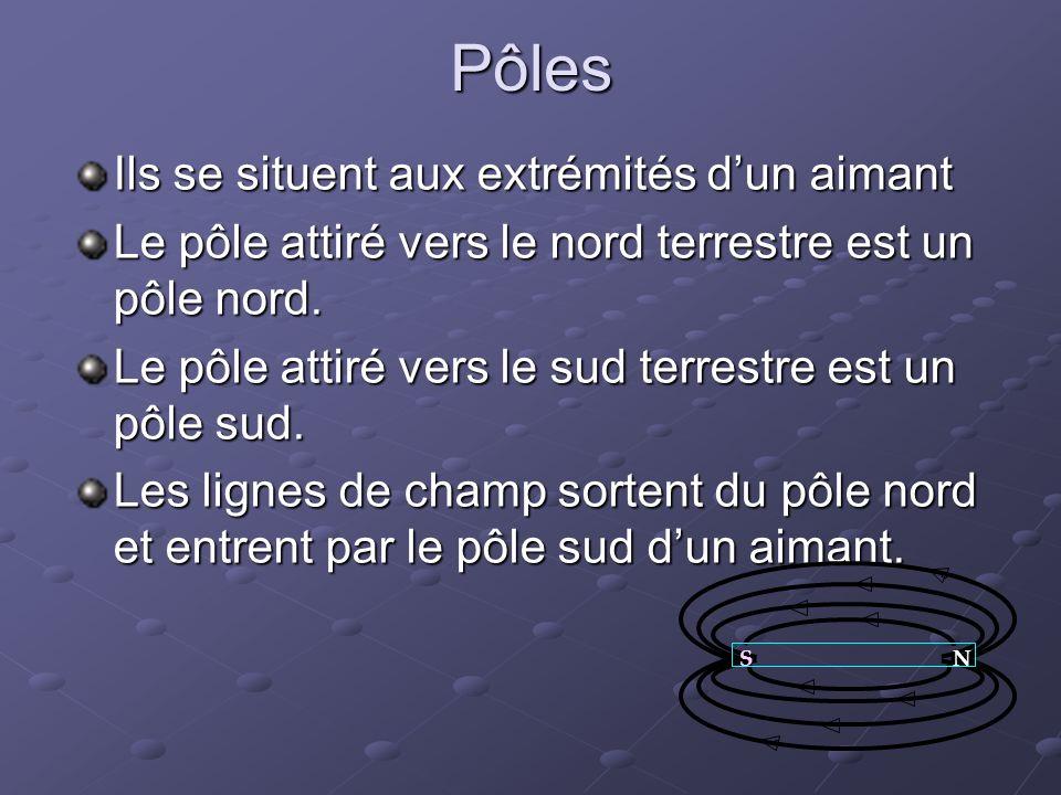 Pôles Ils se situent aux extrémités d'un aimant