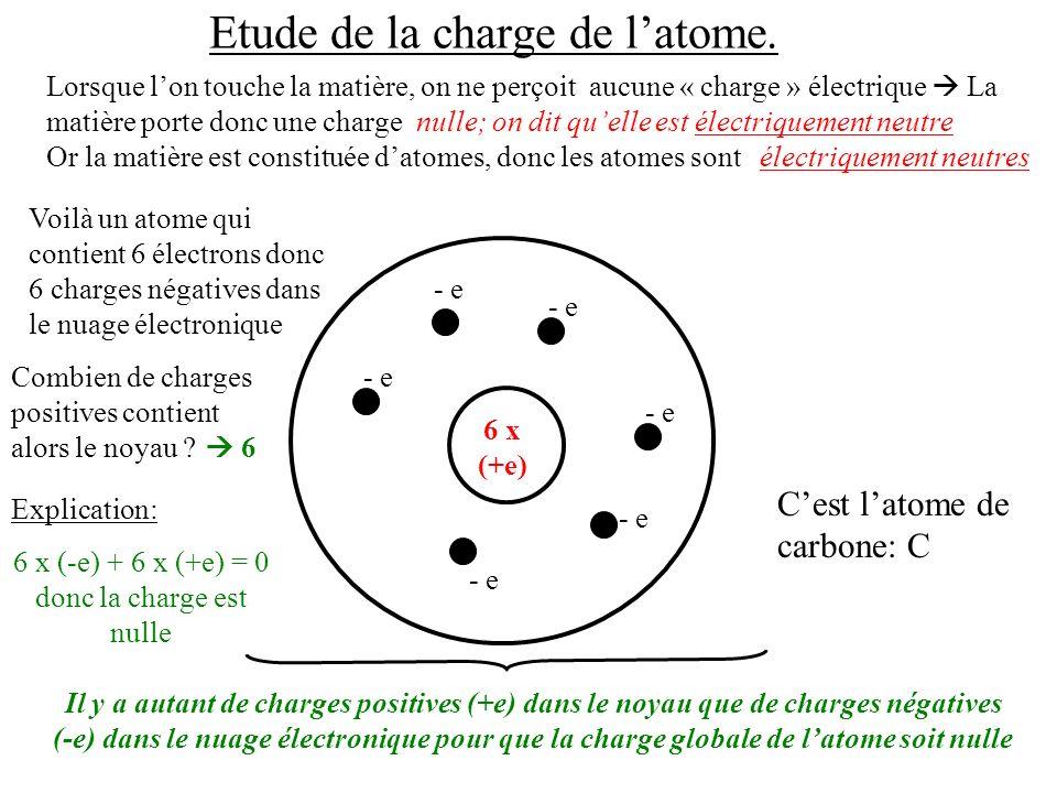 Etude de la charge de l'atome.