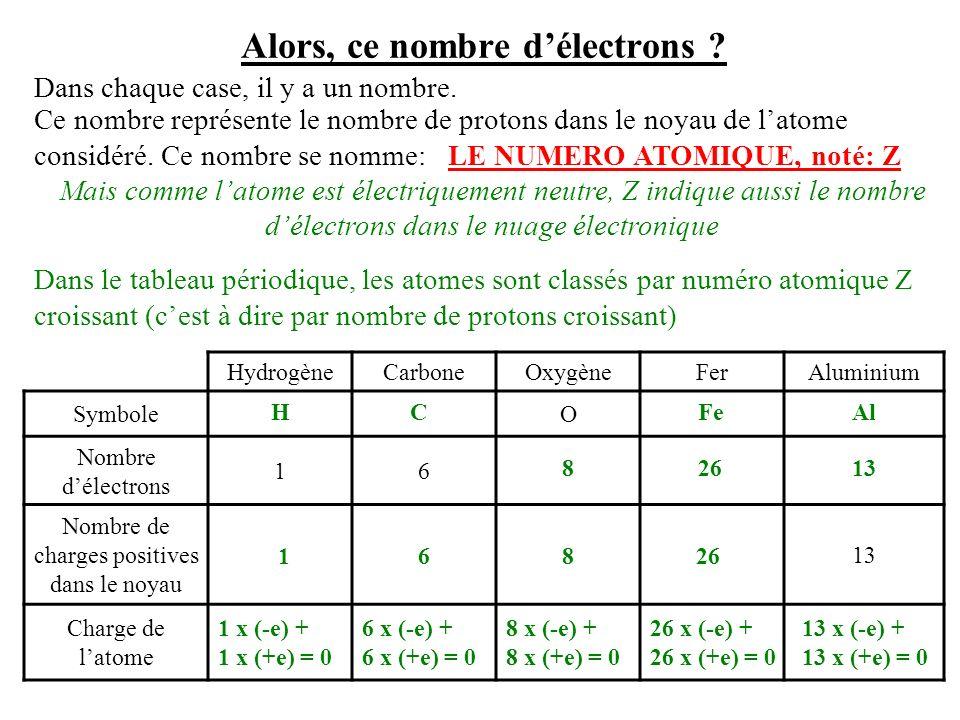 Alors, ce nombre d'électrons