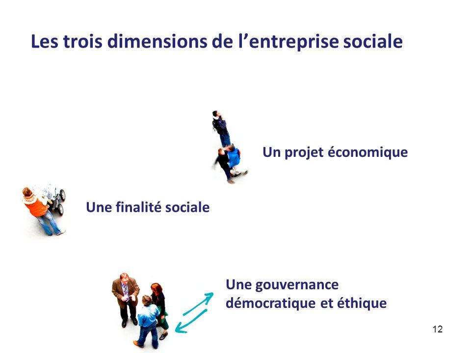 Les trois dimensions de l'entreprise sociale