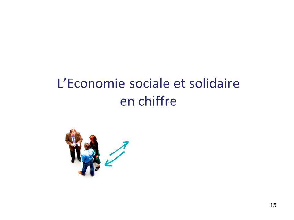 L'Economie sociale et solidaire en chiffre