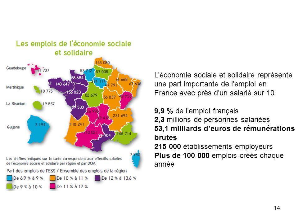 L'économie sociale et solidaire représente une part importante de l'emploi en