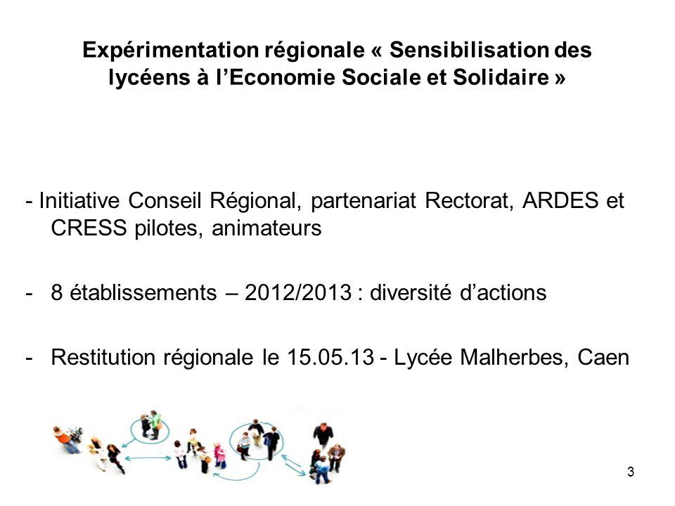 Expérimentation régionale « Sensibilisation des lycéens à l'Economie Sociale et Solidaire »