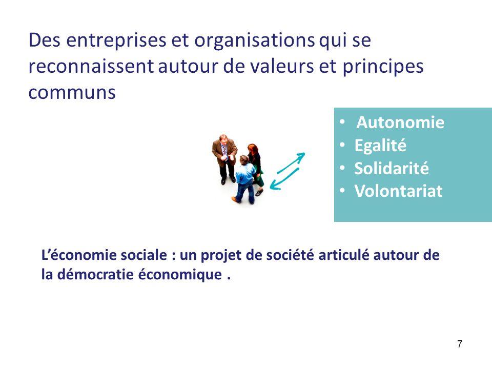 Des entreprises et organisations qui se reconnaissent autour de valeurs et principes communs