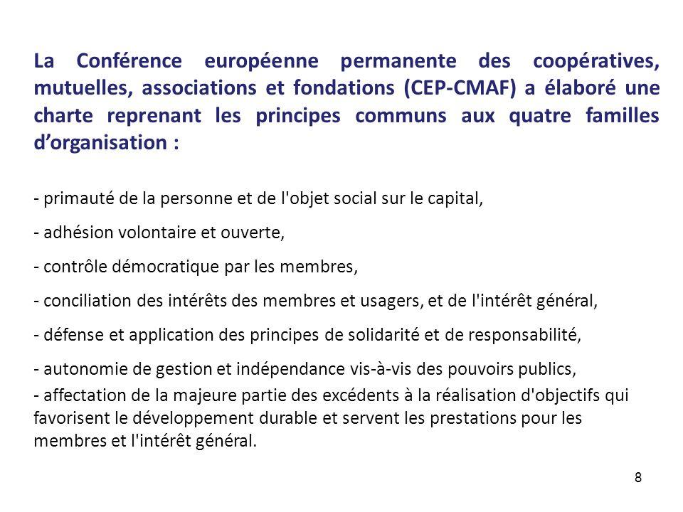 La Conférence européenne permanente des coopératives, mutuelles, associations et fondations (CEP-CMAF) a élaboré une charte reprenant les principes communs aux quatre familles d'organisation :