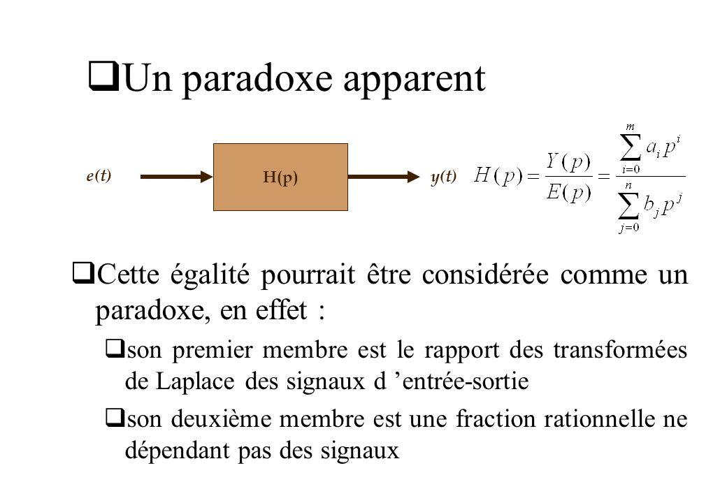 Un paradoxe apparent H(p) e(t) y(t) Cette égalité pourrait être considérée comme un paradoxe, en effet :