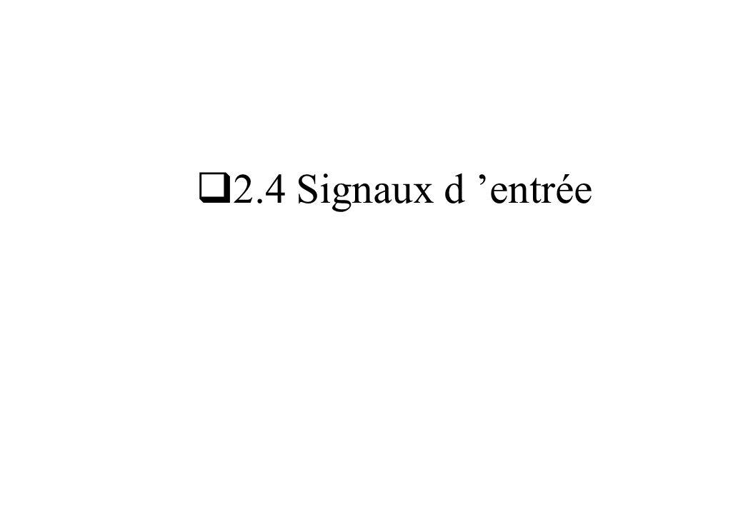 2.4 Signaux d 'entrée