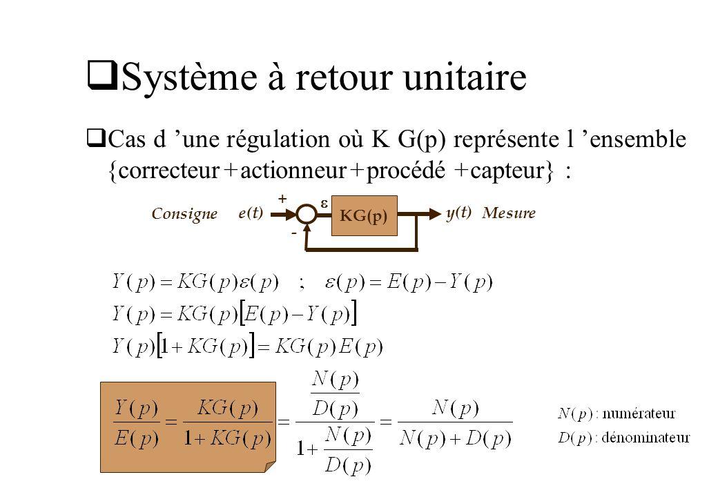 Système à retour unitaire