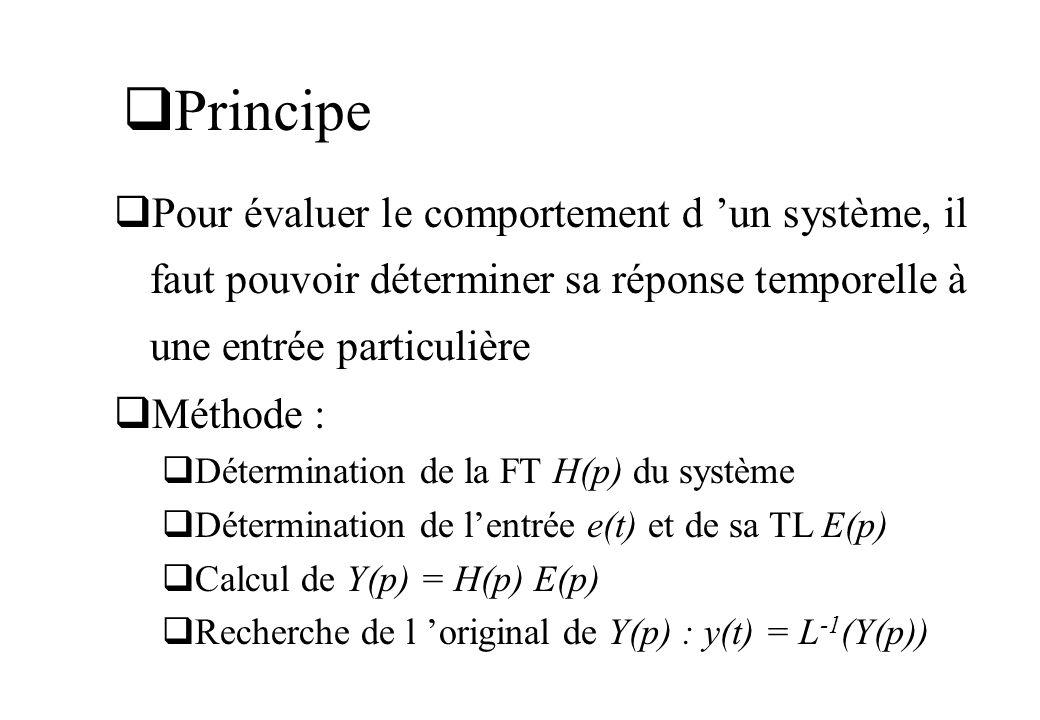 Principe Pour évaluer le comportement d 'un système, il faut pouvoir déterminer sa réponse temporelle à une entrée particulière.