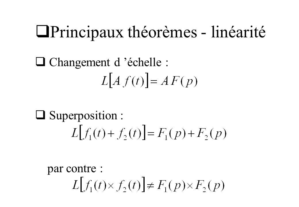 Principaux théorèmes - linéarité