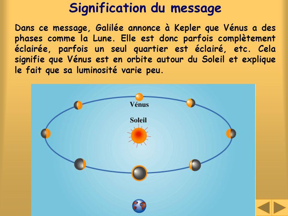 Signification du message