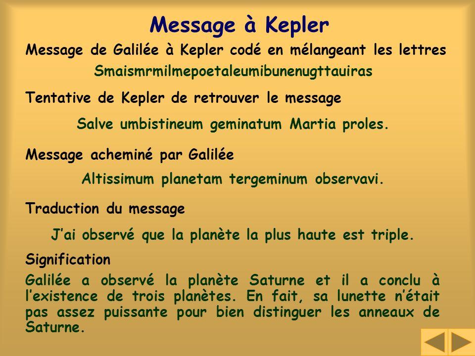 Message à Kepler Message de Galilée à Kepler codé en mélangeant les lettres. Smaismrmilmepoetaleumibunenugttauiras.
