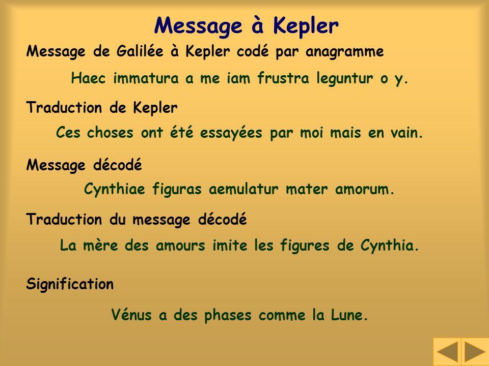 Message à Kepler Message de Galilée à Kepler codé par anagramme