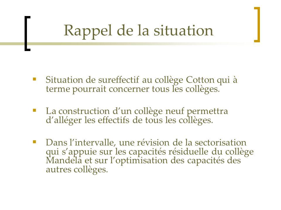 Rappel de la situation Situation de sureffectif au collège Cotton qui à terme pourrait concerner tous les collèges.