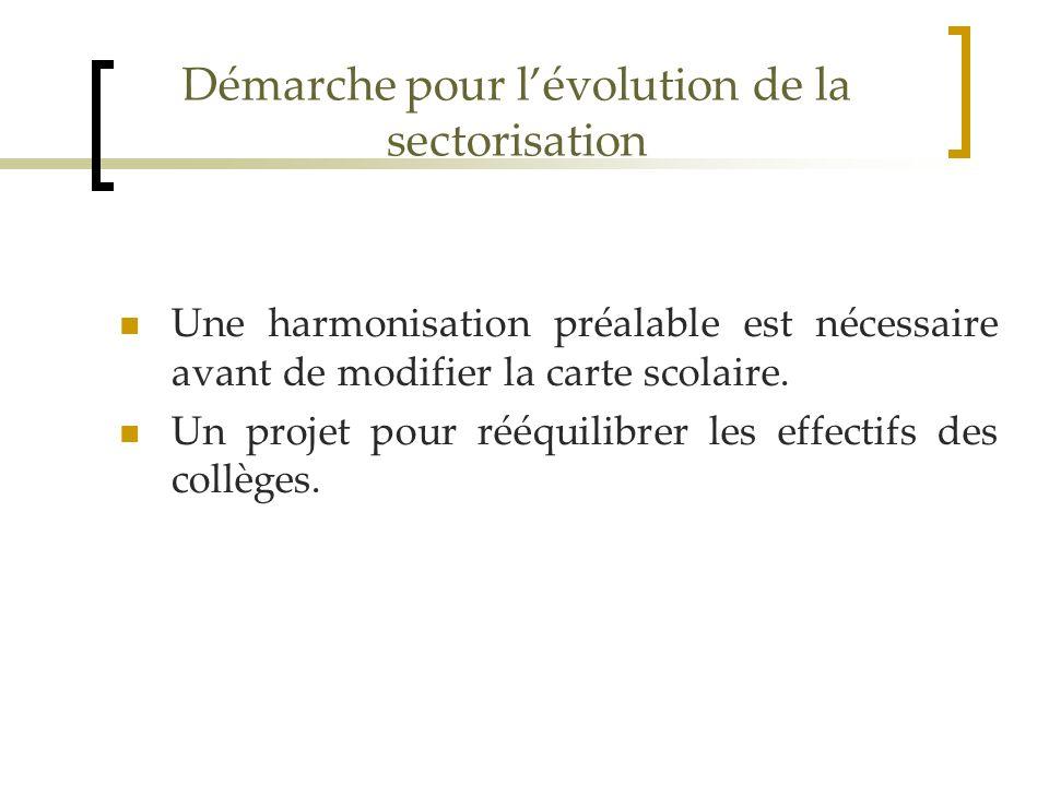 Démarche pour l'évolution de la sectorisation