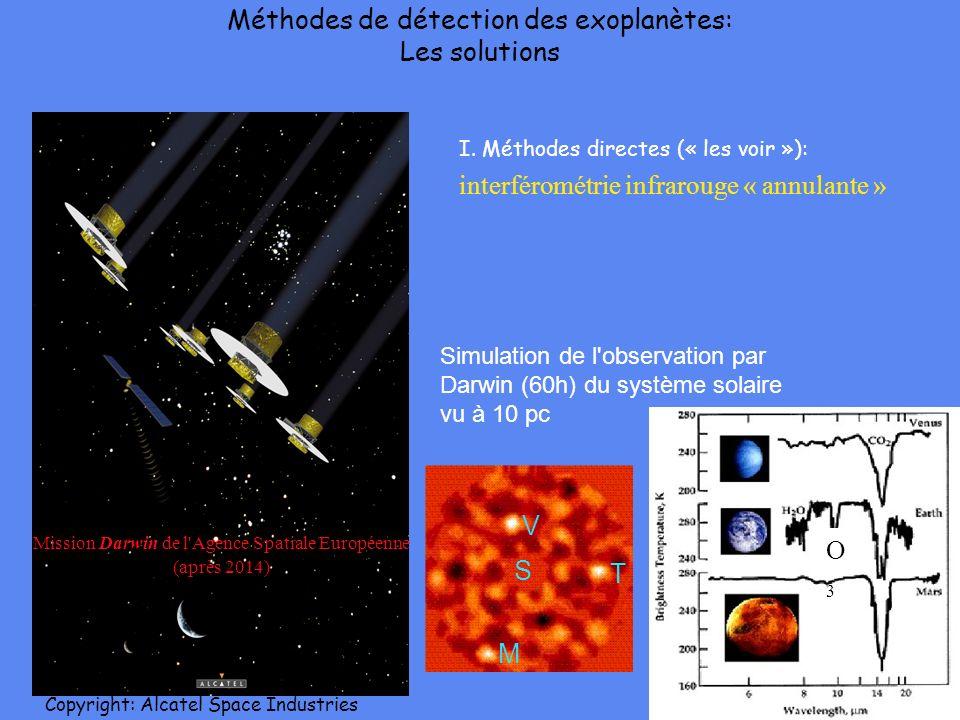 Méthodes de détection des exoplanètes: Les solutions