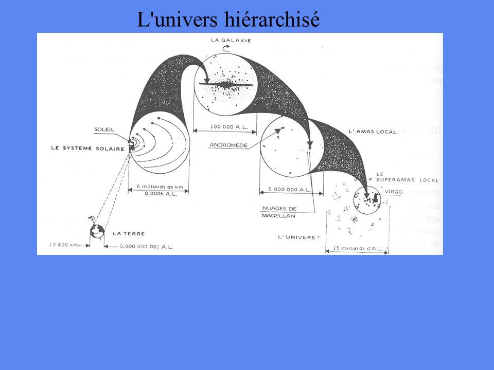 L univers hiérarchisé