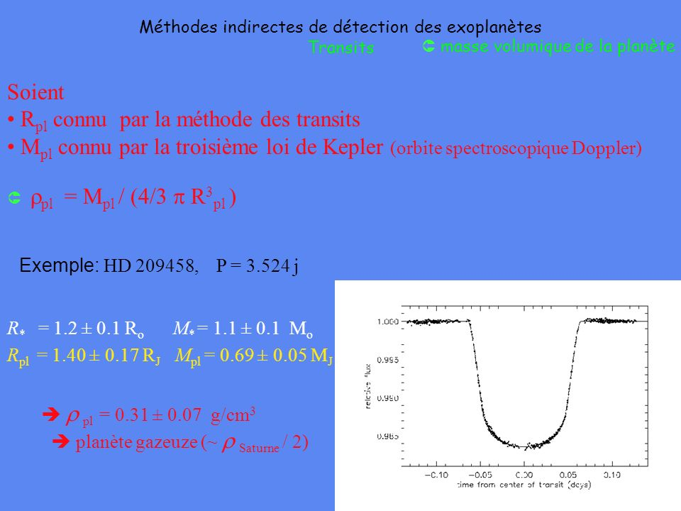 Méthodes indirectes de détection des exoplanètes Transits