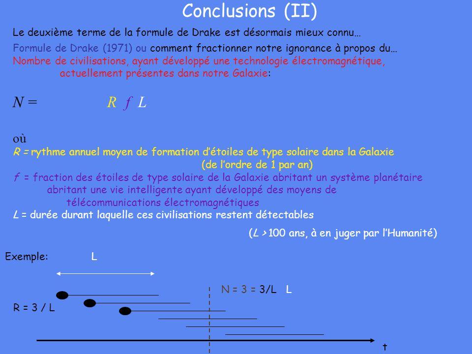 Conclusions (II) N = R f L où