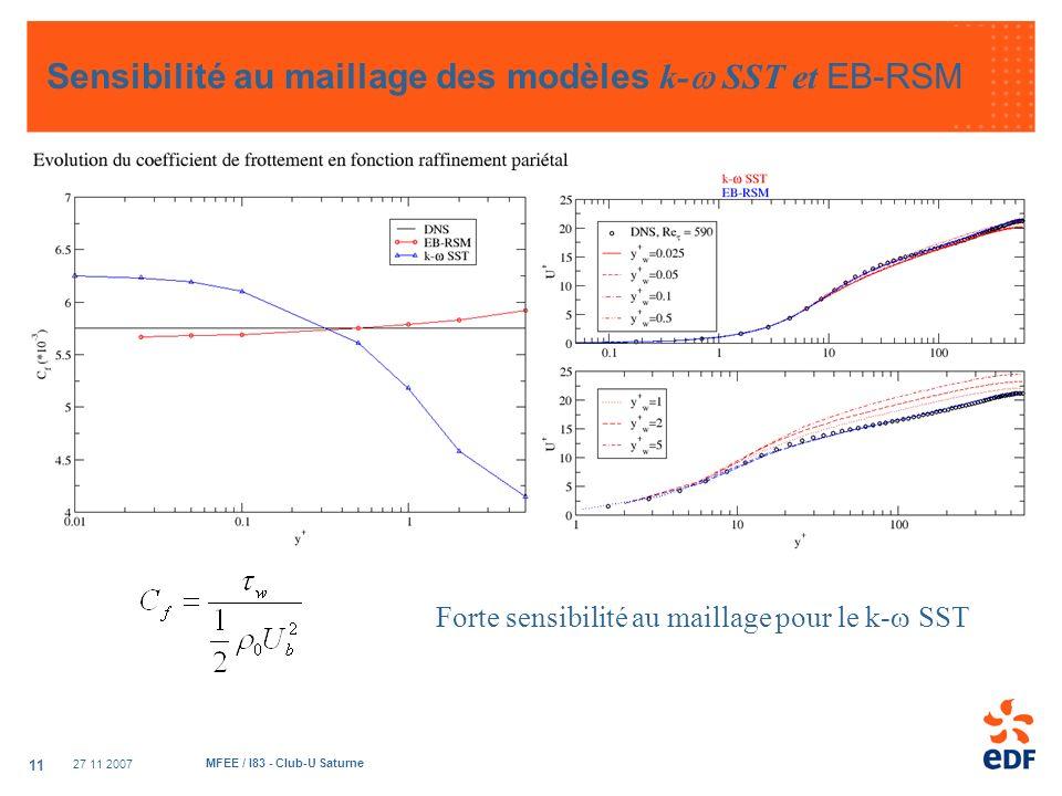 Sensibilité au maillage des modèles k- SST et EB-RSM