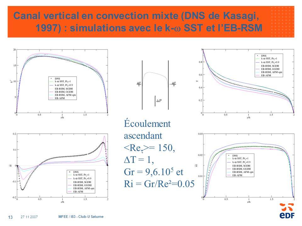 Canal vertical en convection mixte (DNS de Kasagi, 1997) : simulations avec le k-w SST et l'EB-RSM