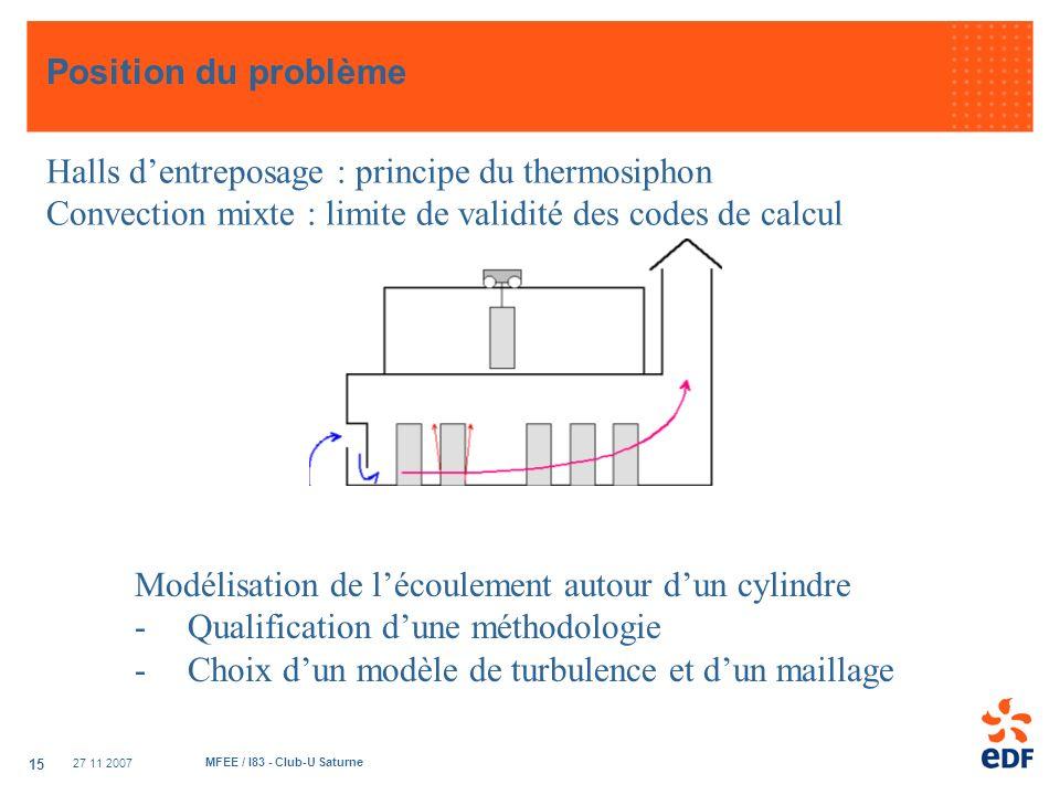 Halls d'entreposage : principe du thermosiphon