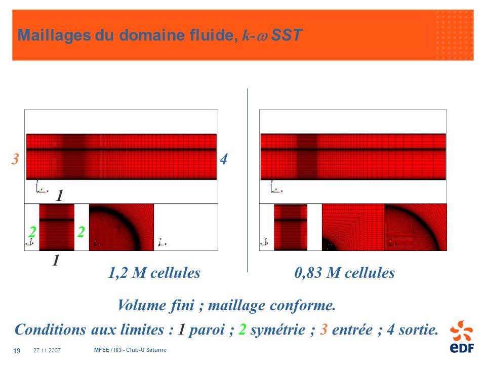 Maillages du domaine fluide, k- SST