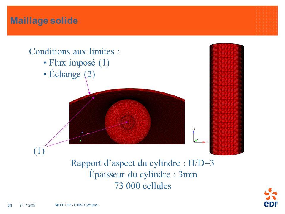 Rapport d'aspect du cylindre : H/D=3 Épaisseur du cylindre : 3mm