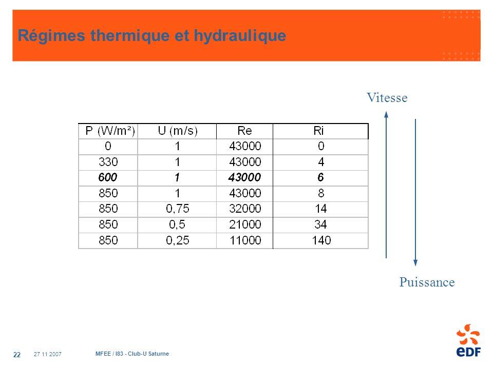 Régimes thermique et hydraulique