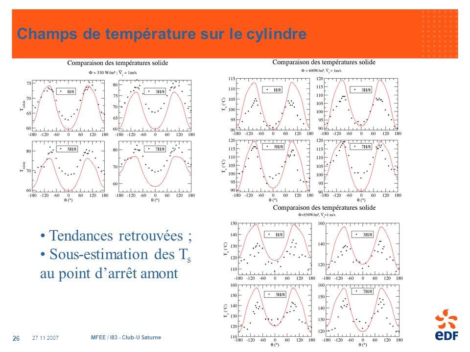 Champs de température sur le cylindre