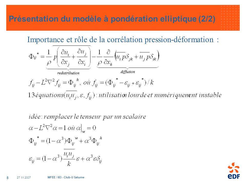 Présentation du modèle à pondération elliptique (2/2)