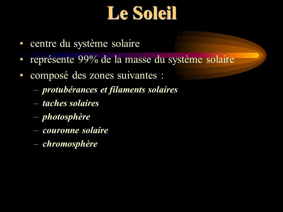 Le Soleil centre du système solaire