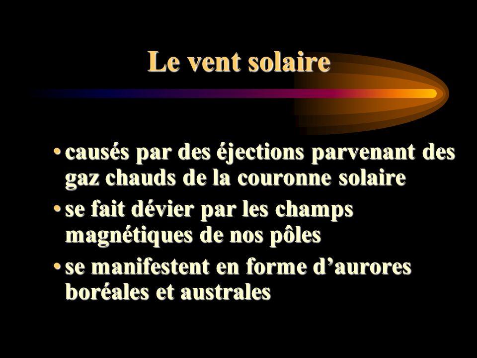 Le vent solaire causés par des éjections parvenant des gaz chauds de la couronne solaire. se fait dévier par les champs magnétiques de nos pôles.