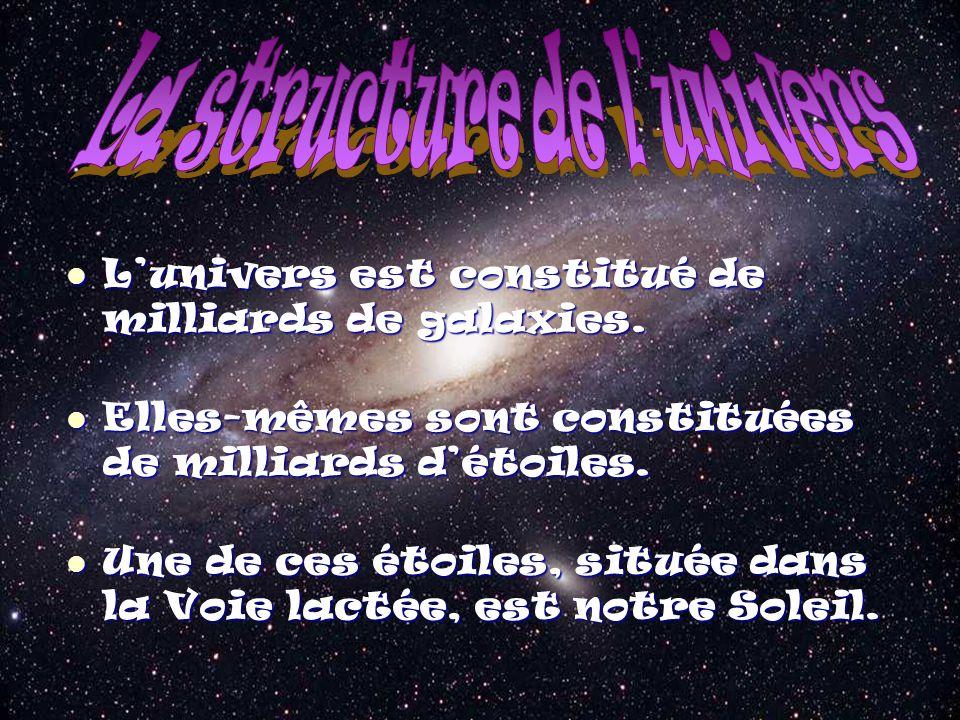 La structure de l'univers
