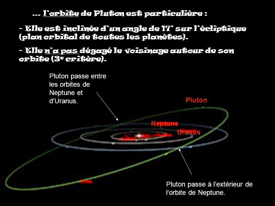 … l'orbite de Pluton est particulière :